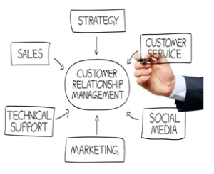 Relationship Marketing Page