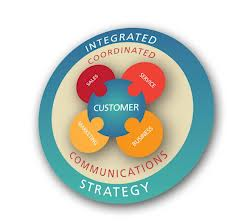 An image of a integrated marketing strategy logo that depicts the importance of putting a customer first.