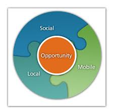 An image of a circle. Inside the circle highlights in different marketing approaches, social, local, mobile, and opportunity.
